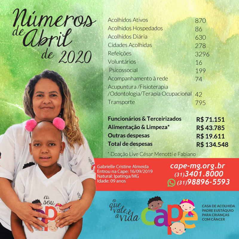 balaco-abril2020-cape