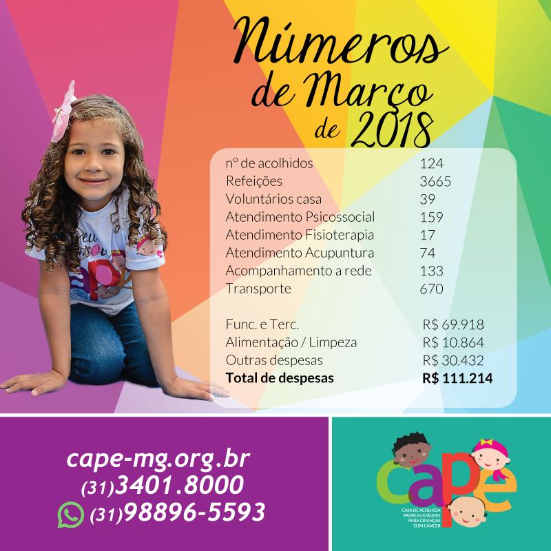 balaco-marco-2018