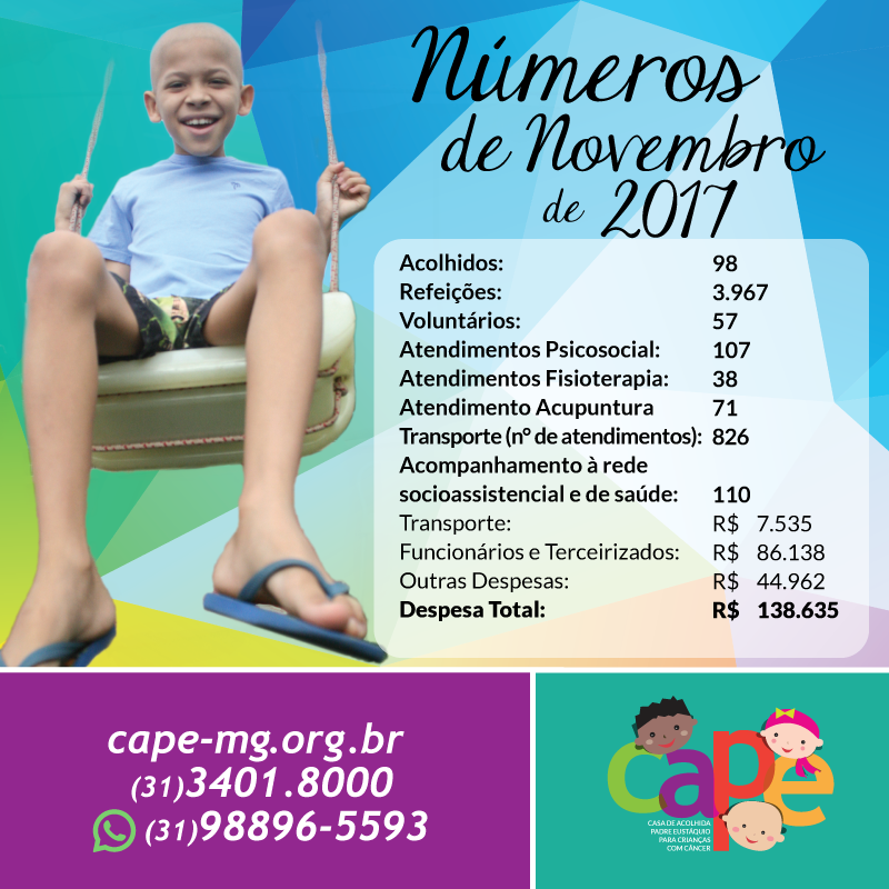 Números do Mês de Outubro 2017 – CAPE