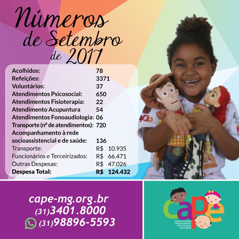 Números do Mês de Setembro 2017 – CAPE