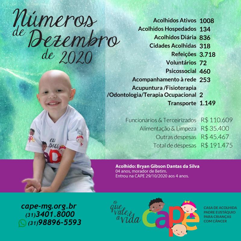 Números de Dezembro 2020 – CAPE