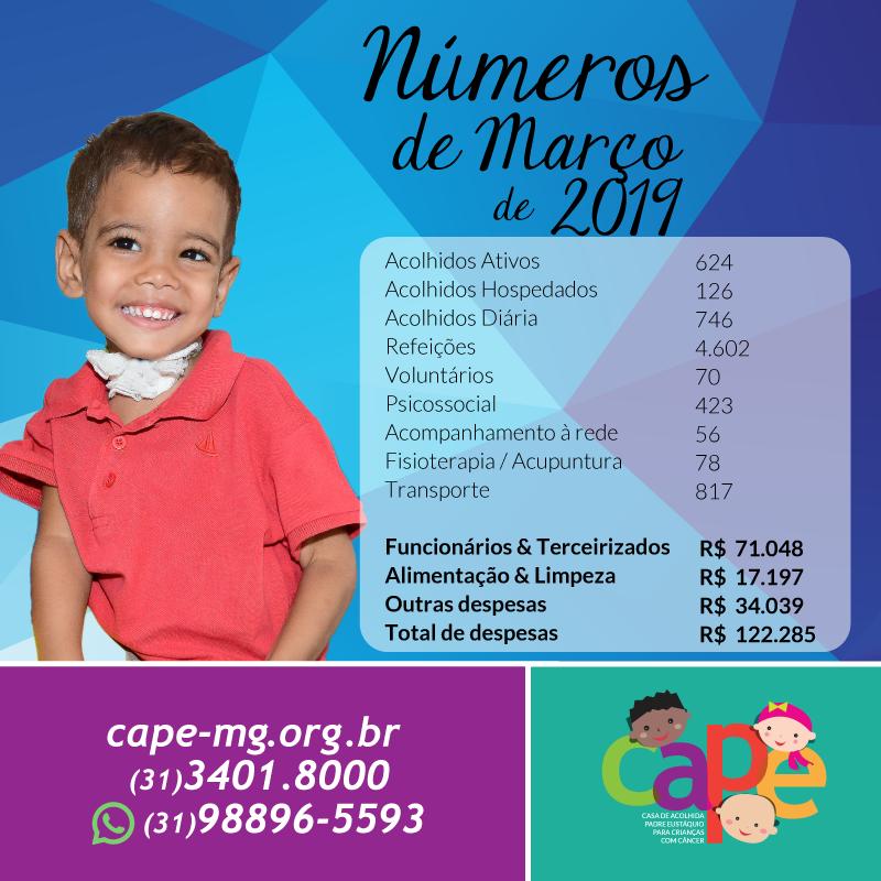Números do Mês de Março  2019 – CAPE
