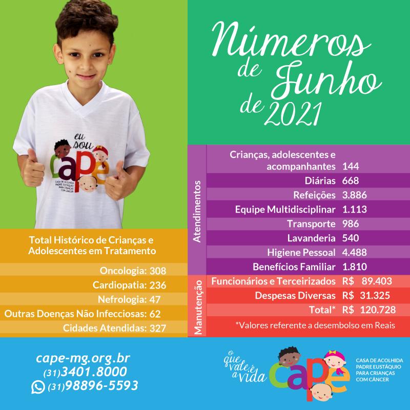 balancojunho2021