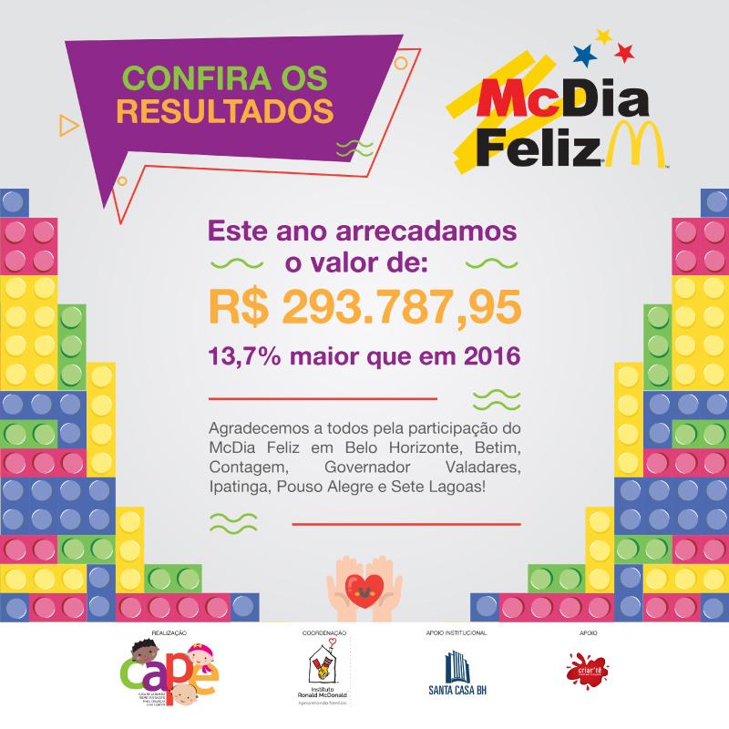 Dados da Camapanha MCD2017 - CAPE
