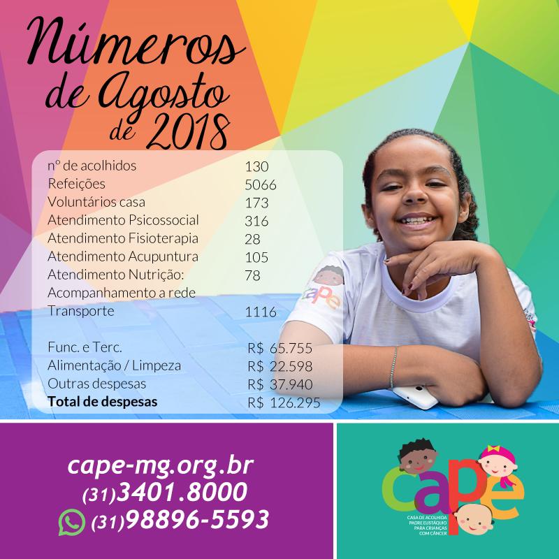 Números do Mês de Agosto 2018 – CAPE