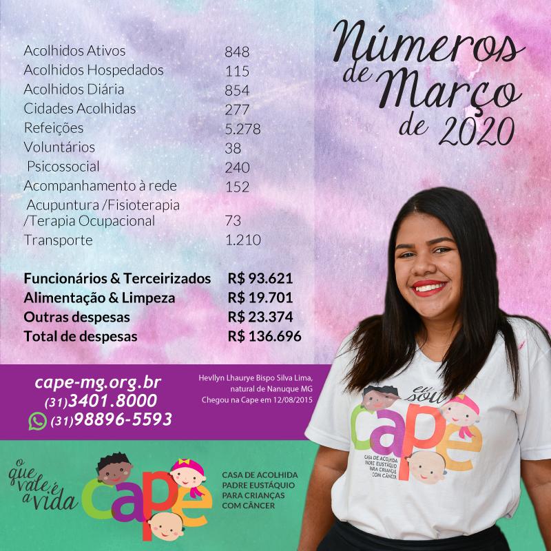 numeros-marco2020-cape