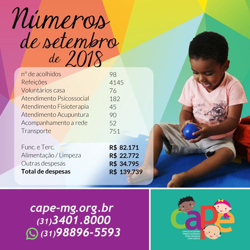 Números do Mês de Setembro 2018 – CAPE